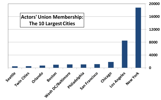 AEA membership horizontal